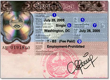 Visa đi Lào du lịch cho người nước ngoài