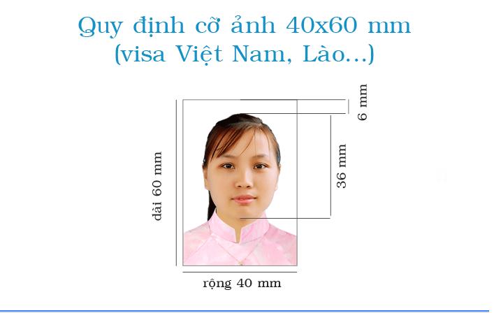 Một số quy định về ảnh khi xin visa Việt Nam