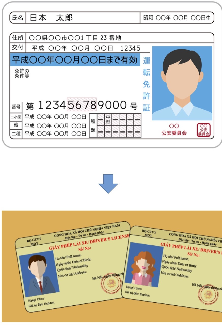 change_driving_license