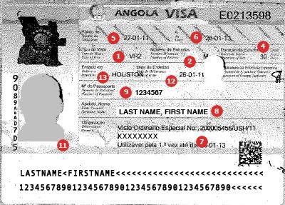 Dịch vụ làm Visa Châu Phi
