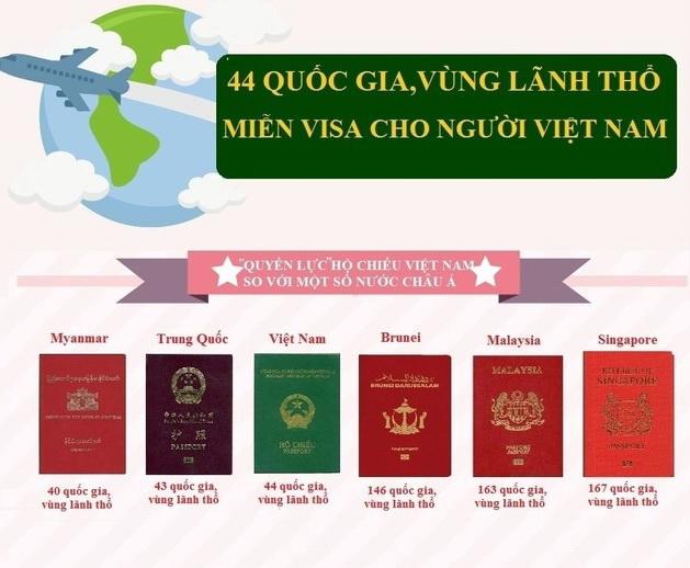 visa-DNA